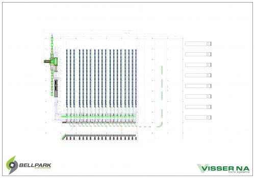 Visser - Shipping System